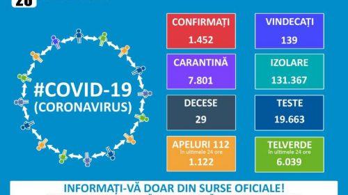 Romania cazuri covid
