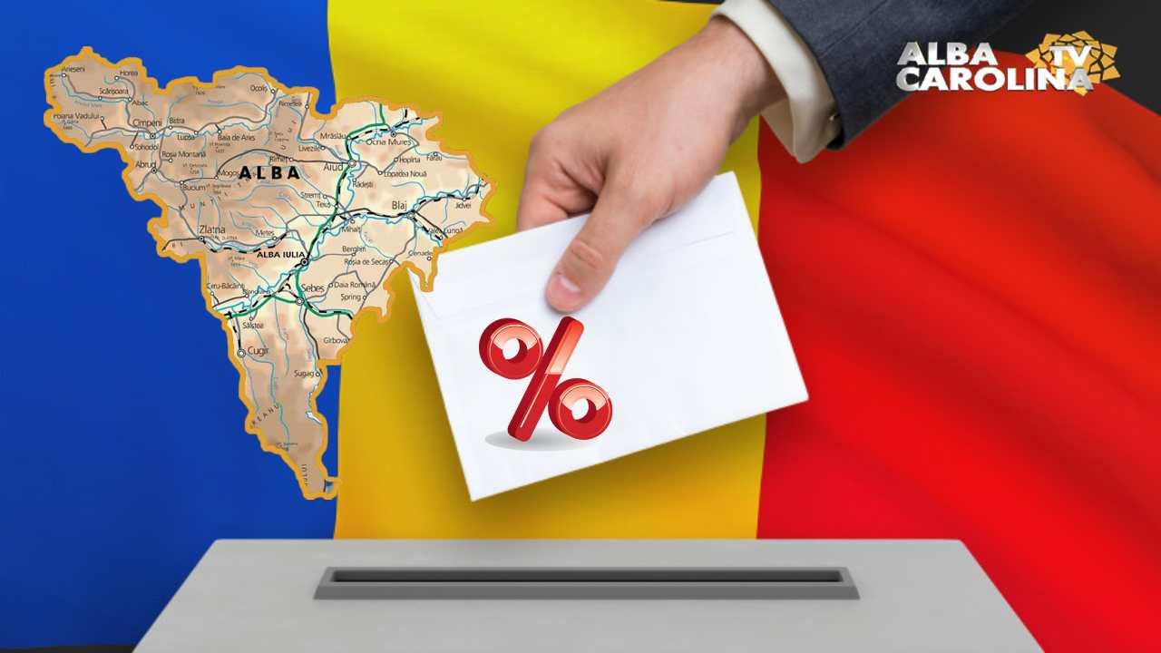 alegeri parlamentare alba