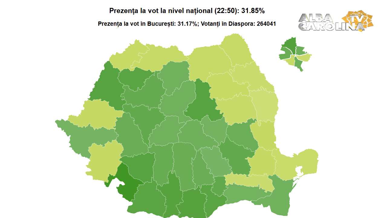prezenta vot parlamentare